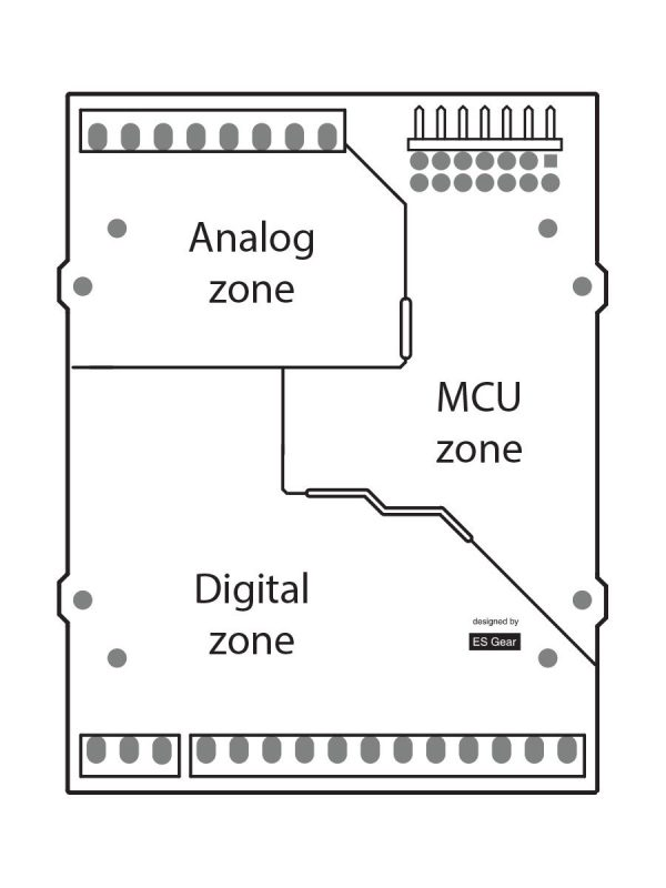 automaticaplus-vadegps-industruino-ind-IO-zonas-aisladas